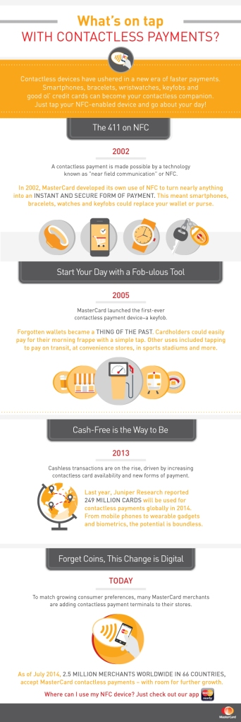MasterCard-Contactless-Payment-Timeline