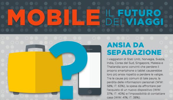 infografica mobile expedia